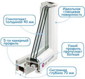 """Пластиковые ПВХ окна класса """"Комфорт"""" DELIGHT-DESIGN (70 ММ / 5 КАМЕР) - Эксклюзивный вариант в оригинальном дизайне"""